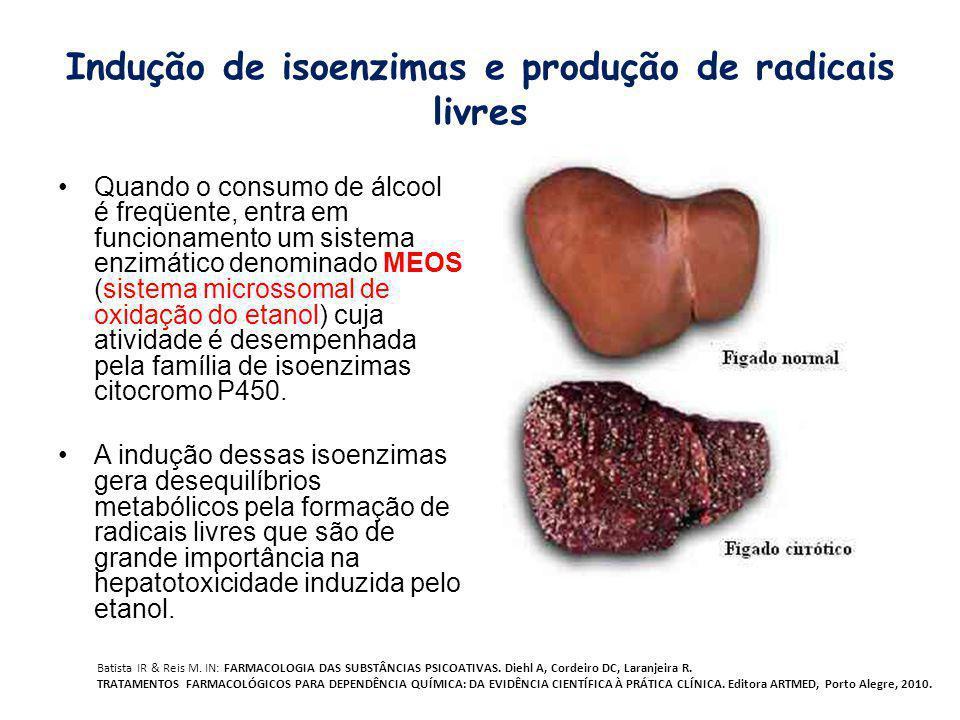 IcteríciaAscite Gastrite Ulcera