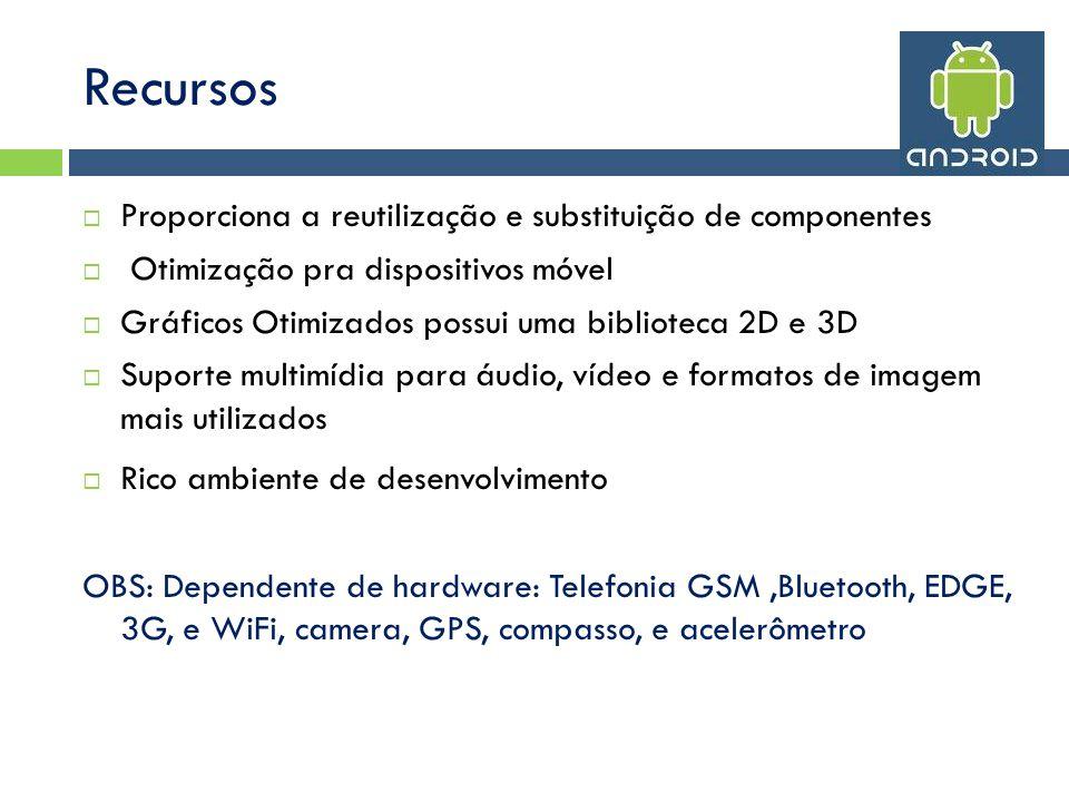 Recursos Proporciona a reutilização e substituição de componentes Otimização pra dispositivos móvel Gráficos Otimizados possui uma biblioteca 2D e 3D