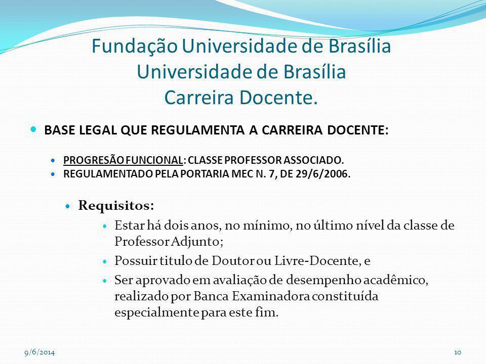 Fundação Universidade de Brasília Universidade de Brasília Carreira Docente. BASE LEGAL QUE REGULAMENTA A CARREIRA DOCENTE: PROGRESÃO FUNCIONAL: CLASS