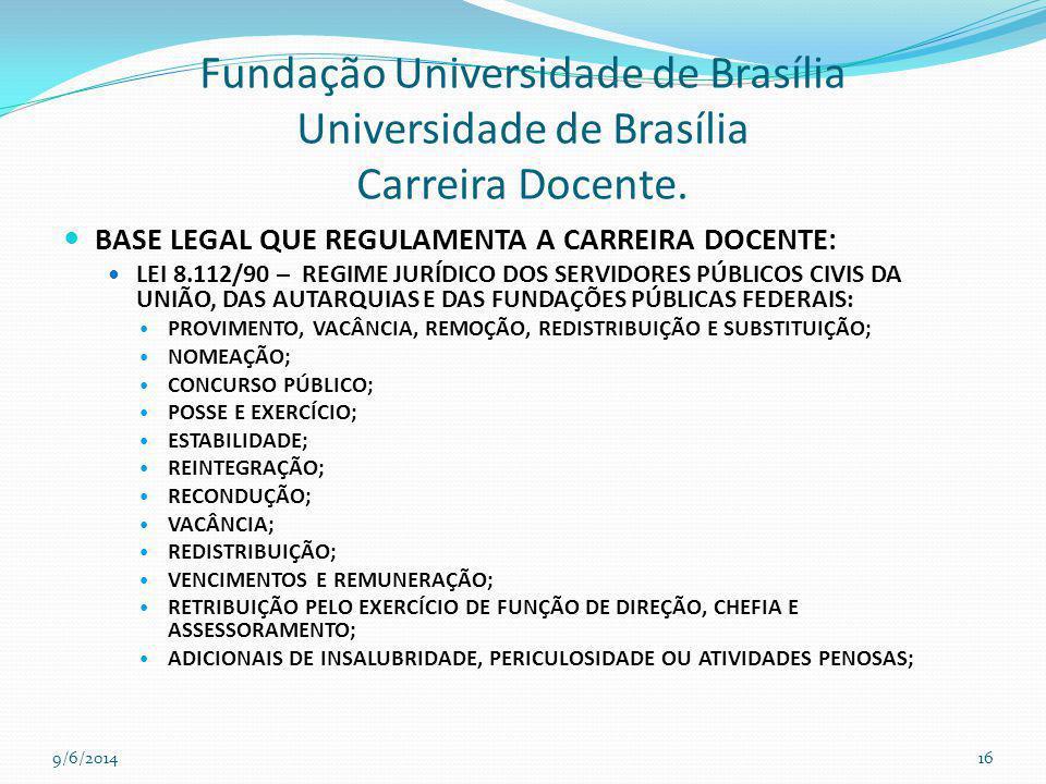 Fundação Universidade de Brasília Universidade de Brasília Carreira Docente. BASE LEGAL QUE REGULAMENTA A CARREIRA DOCENTE: LEI 8.112/90 – REGIME JURÍ