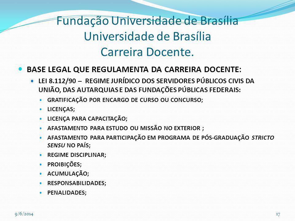 Fundação Universidade de Brasília Universidade de Brasília Carreira Docente. BASE LEGAL QUE REGULAMENTA DA CARREIRA DOCENTE: LEI 8.112/90 – REGIME JUR