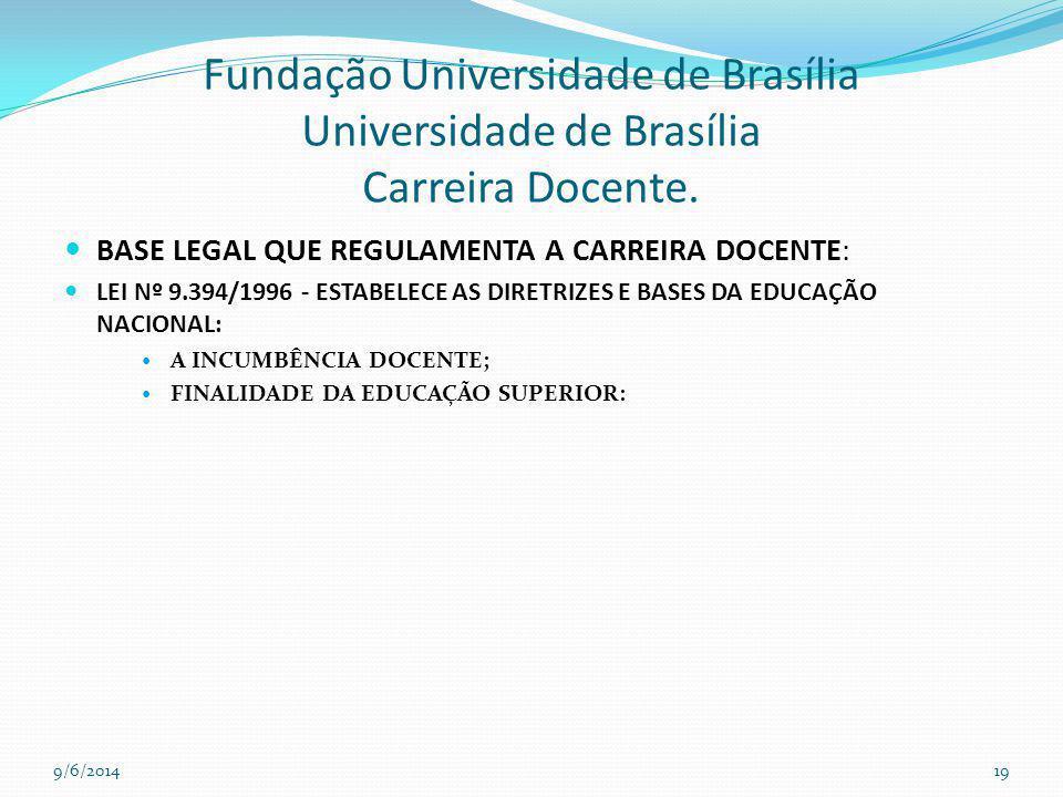 Fundação Universidade de Brasília Universidade de Brasília Carreira Docente. BASE LEGAL QUE REGULAMENTA A CARREIRA DOCENTE: LEI Nº 9.394/1996 - ESTABE