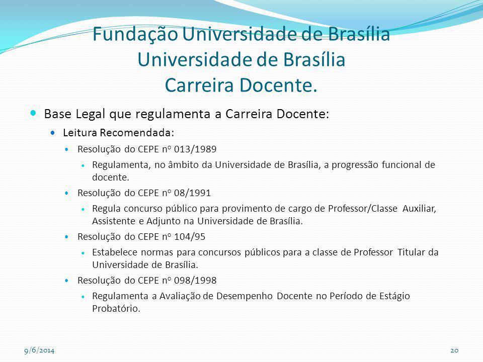 Fundação Universidade de Brasília Universidade de Brasília Carreira Docente. Base Legal que regulamenta a Carreira Docente: Leitura Recomendada: Resol