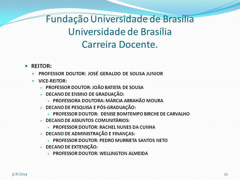 Fundação Universidade de Brasília Universidade de Brasília Carreira Docente. REITOR: PROFESSOR DOUTOR: JOSÉ GERALDO DE SOUSA JUNIOR VICE-REITOR: PROFE