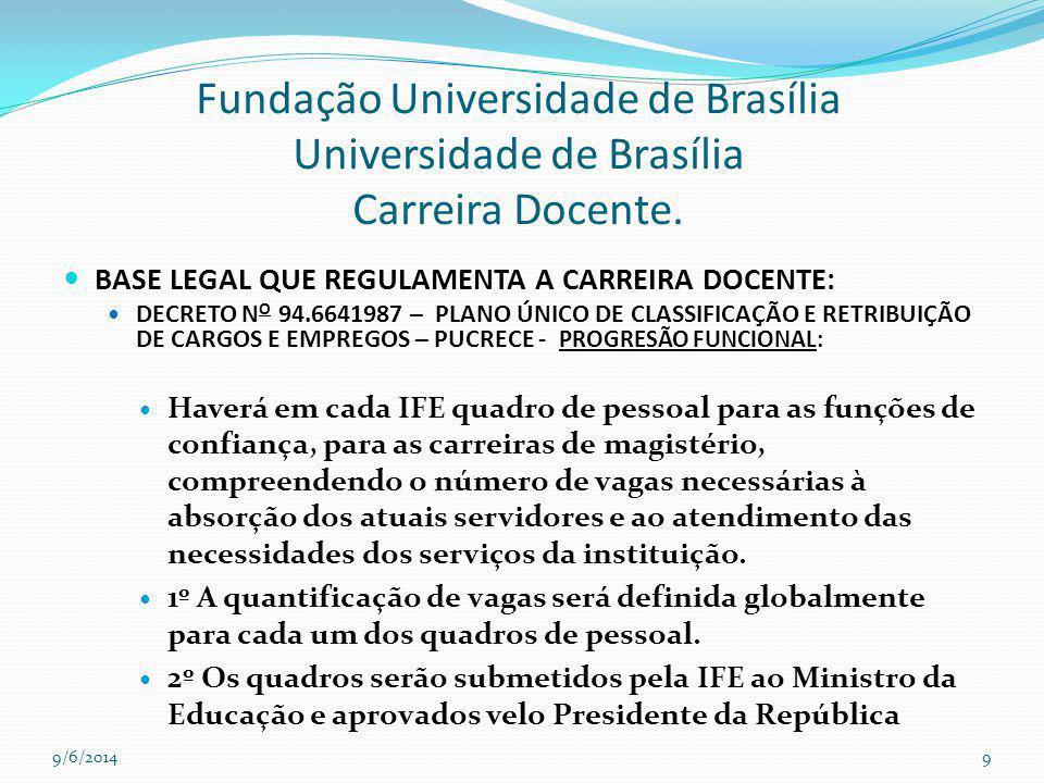 Fundação Universidade de Brasília Universidade de Brasília Carreira Docente. BASE LEGAL QUE REGULAMENTA A CARREIRA DOCENTE: DECRETO N O 94.6641987 – P