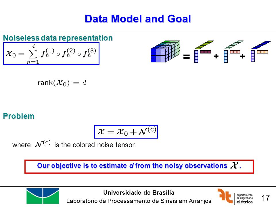 Universidade de Brasília Laboratório de Processamento de Sinais em Arranjos Data Model and Goal Noiseless data representation Problem where is the col