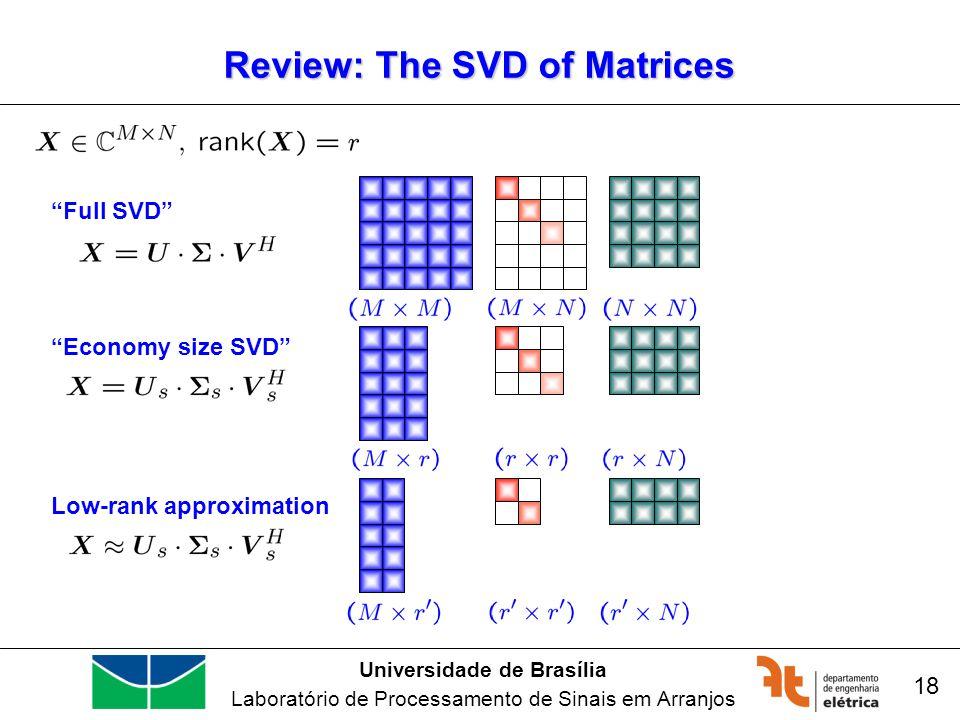 Universidade de Brasília Laboratório de Processamento de Sinais em Arranjos 18 Review: The SVD of Matrices Full SVD Economy size SVD Low-rank approximation
