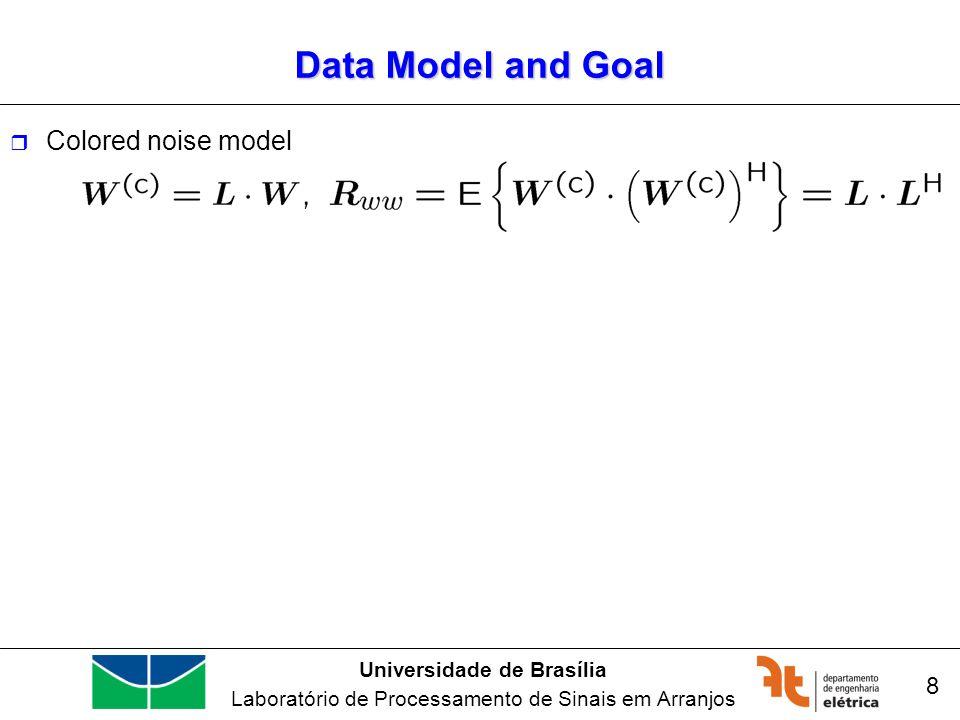 Universidade de Brasília Laboratório de Processamento de Sinais em Arranjos 8 Colored noise model Data Model and Goal