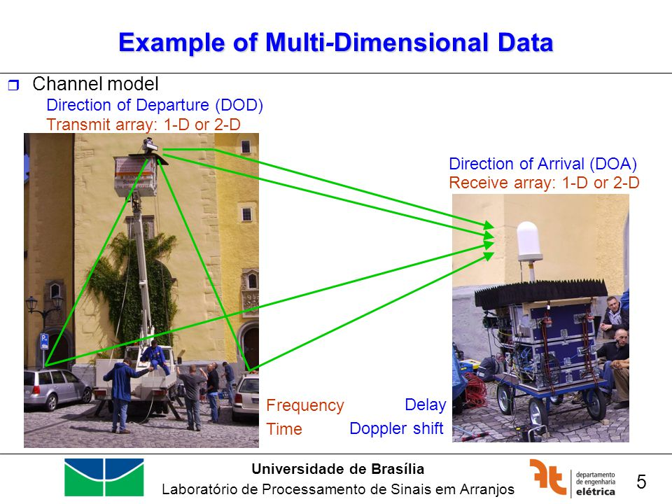 Universidade de Brasília Laboratório de Processamento de Sinais em Arranjos Receive array: 1-D or 2-D Frequency Time Transmit array: 1-D or 2-D Direction of Arrival (DOA) Delay Doppler shift Direction of Departure (DOD) Example of MultiDimensional Data Example of Multi-Dimensional Data Channel model 5
