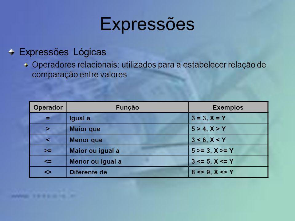 Expressões Expressões Lógicas Operadores relacionais: utilizados para a estabelecer relação de comparação entre valores OperadorFunçãoExemplos =Igual