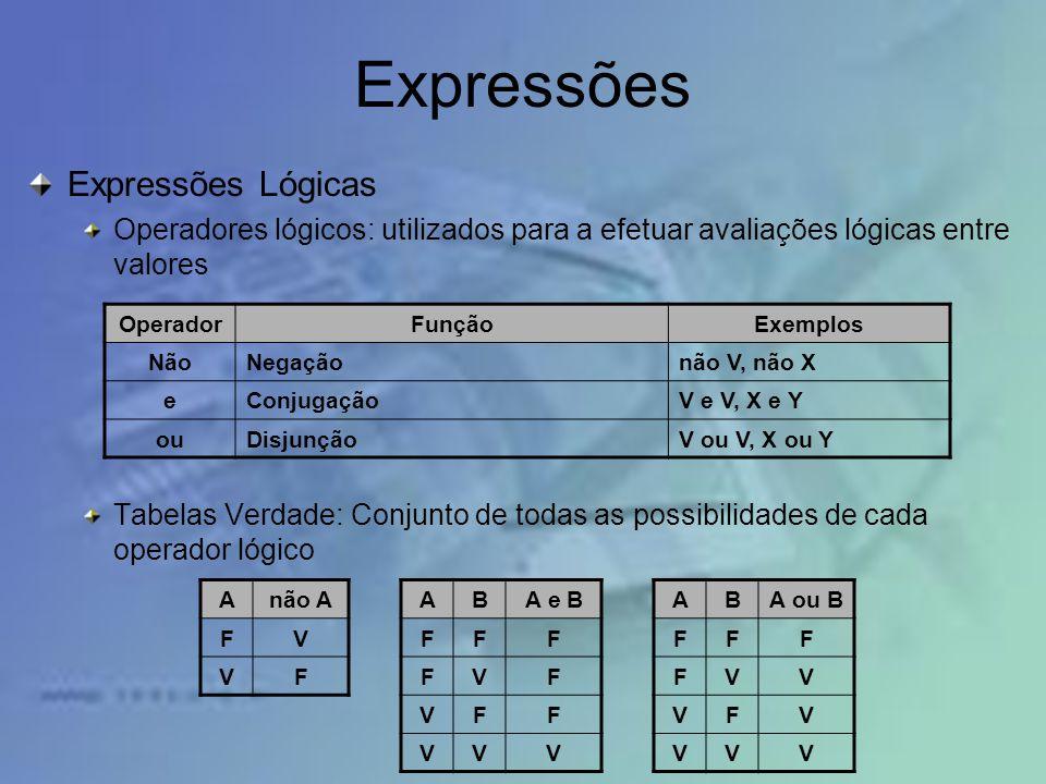 Expressões Expressões Lógicas Operadores lógicos: utilizados para a efetuar avaliações lógicas entre valores Tabelas Verdade: Conjunto de todas as pos