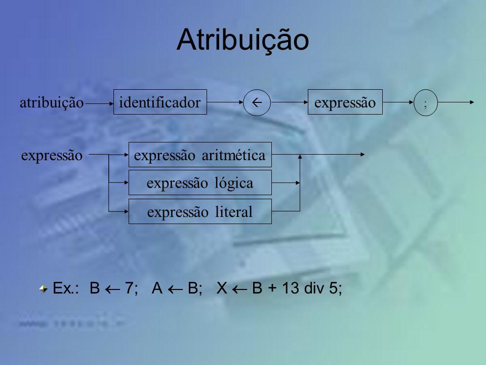 Atribuição Ex.: B 7; A B; X B + 13 div 5; atribuição identificadorexpressão ; expressão expressão aritmética expressão lógica expressão literal