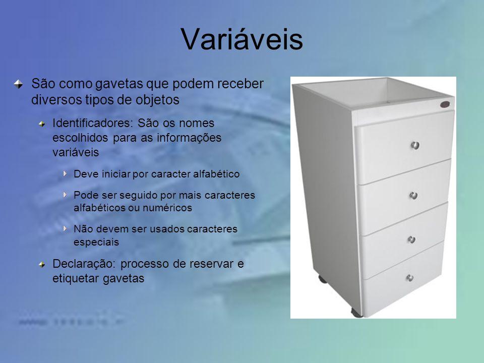 Variáveis São como gavetas que podem receber diversos tipos de objetos Identificadores: São os nomes escolhidos para as informações variáveis Deve ini
