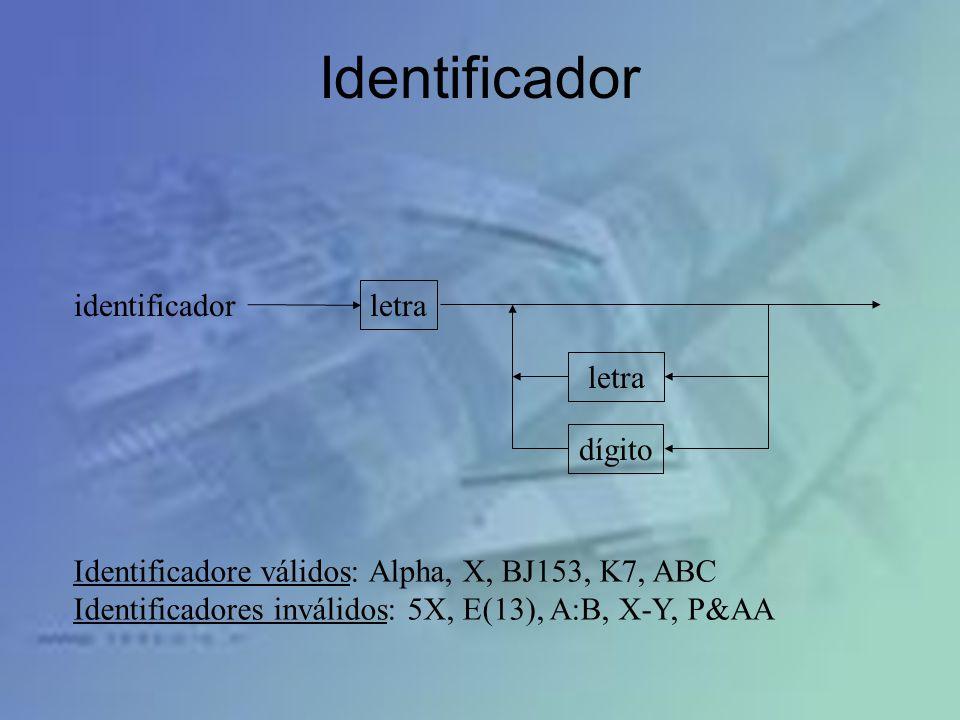 Identificador letra dígito identificador Identificadore válidos: Alpha, X, BJ153, K7, ABC Identificadores inválidos: 5X, E(13), A:B, X-Y, P&AA