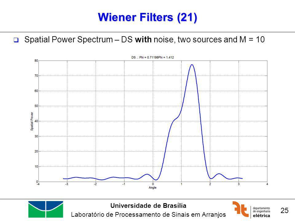 Universidade de Brasília Laboratório de Processamento de Sinais em Arranjos Wiener Filters (21) 25 Spatial Power Spectrum – DS with noise, two sources