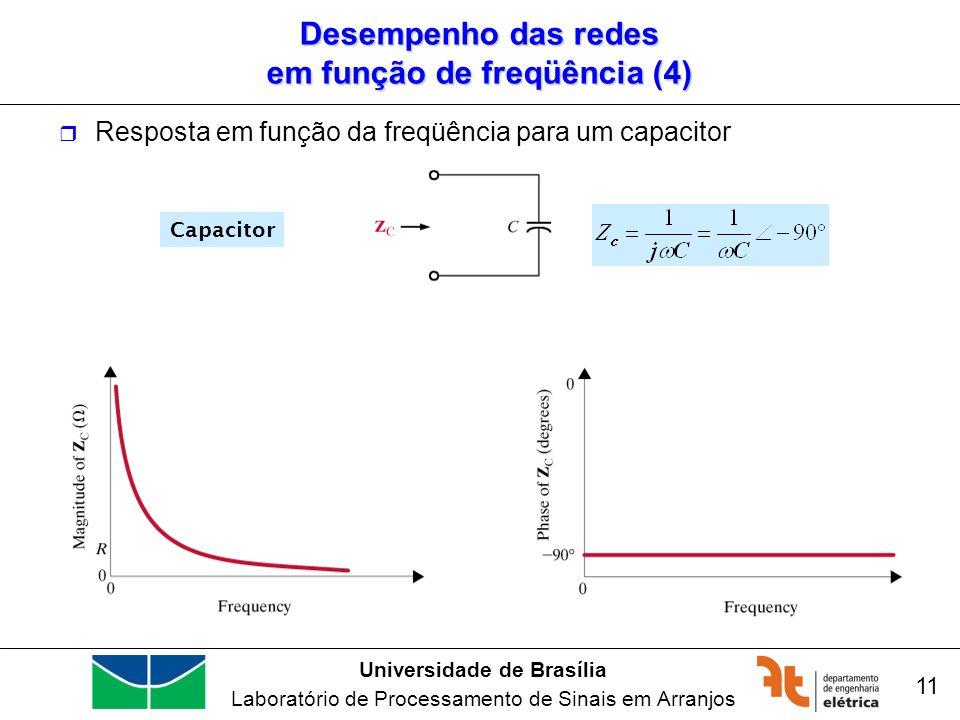 Universidade de Brasília Laboratório de Processamento de Sinais em Arranjos 11 Capacitor Resposta em função da freqüência para um capacitor Desempenho