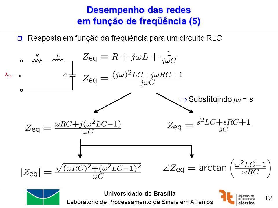 Universidade de Brasília Laboratório de Processamento de Sinais em Arranjos 12 Desempenho das redes em função de freqüência (5) Resposta em função da