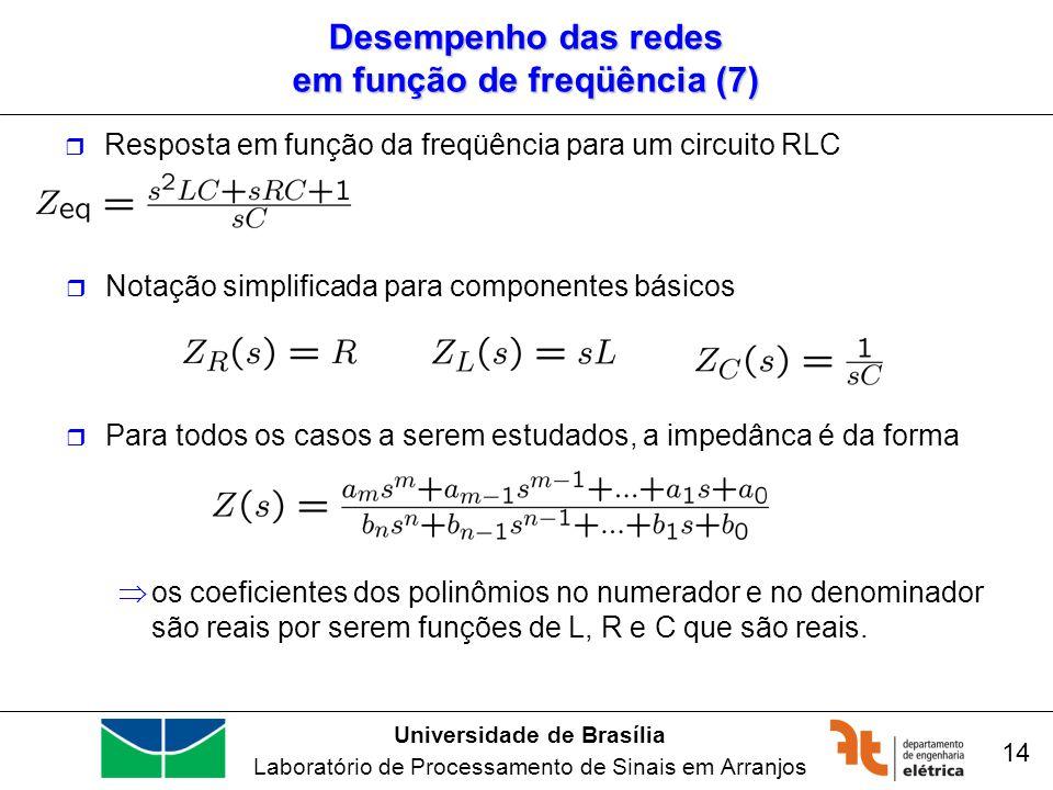 Universidade de Brasília Laboratório de Processamento de Sinais em Arranjos 14 Desempenho das redes em função de freqüência (7) Resposta em função da