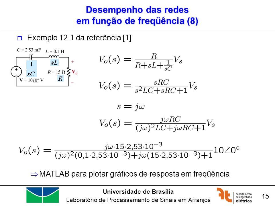 Universidade de Brasília Laboratório de Processamento de Sinais em Arranjos 15 Desempenho das redes em função de freqüência (8) Exemplo 12.1 da referê