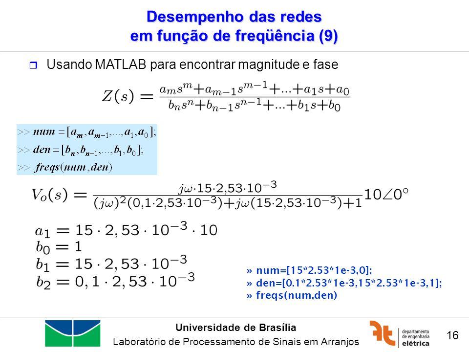 Universidade de Brasília Laboratório de Processamento de Sinais em Arranjos 16 Desempenho das redes em função de freqüência (9) Usando MATLAB para enc