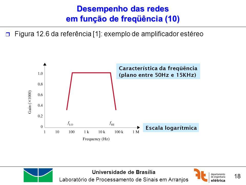 Universidade de Brasília Laboratório de Processamento de Sinais em Arranjos 18 Característica da freqüência (plano entre 50Hz e 15KHz) Escala logarítm