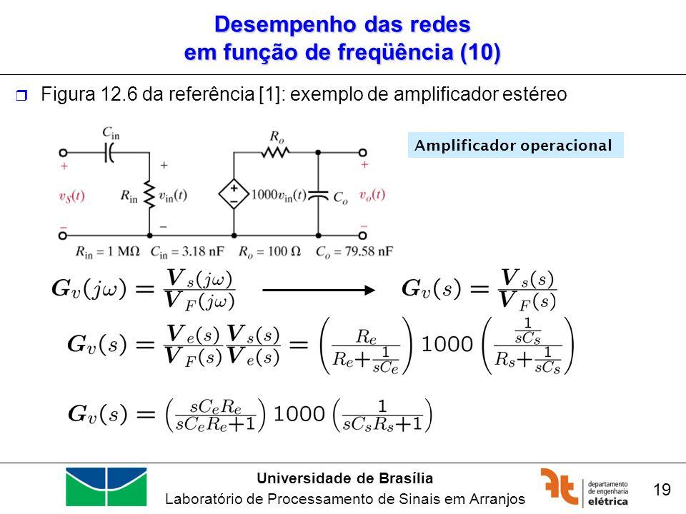 Universidade de Brasília Laboratório de Processamento de Sinais em Arranjos 19 Amplificador operacional Desempenho das redes em função de freqüência (