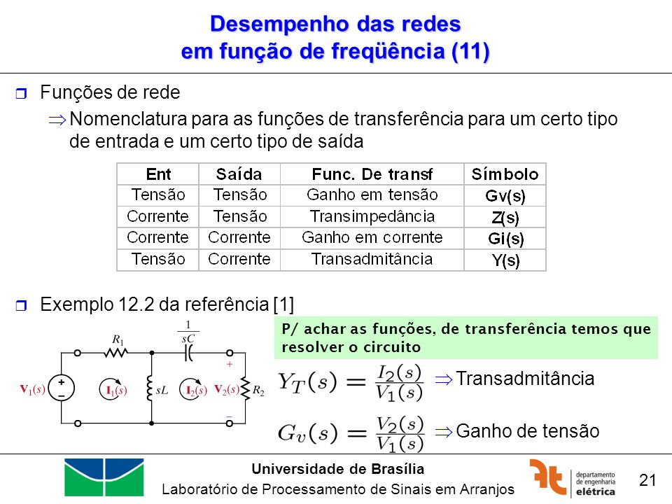 Universidade de Brasília Laboratório de Processamento de Sinais em Arranjos 21 P/ achar as funções, de transferência temos que resolver o circuito Des