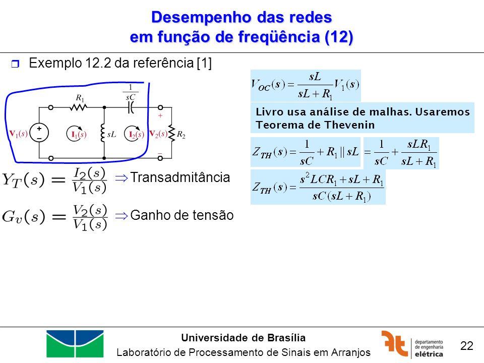 Universidade de Brasília Laboratório de Processamento de Sinais em Arranjos 22 Livro usa análise de malhas. Usaremos Teorema de Thevenin Desempenho da