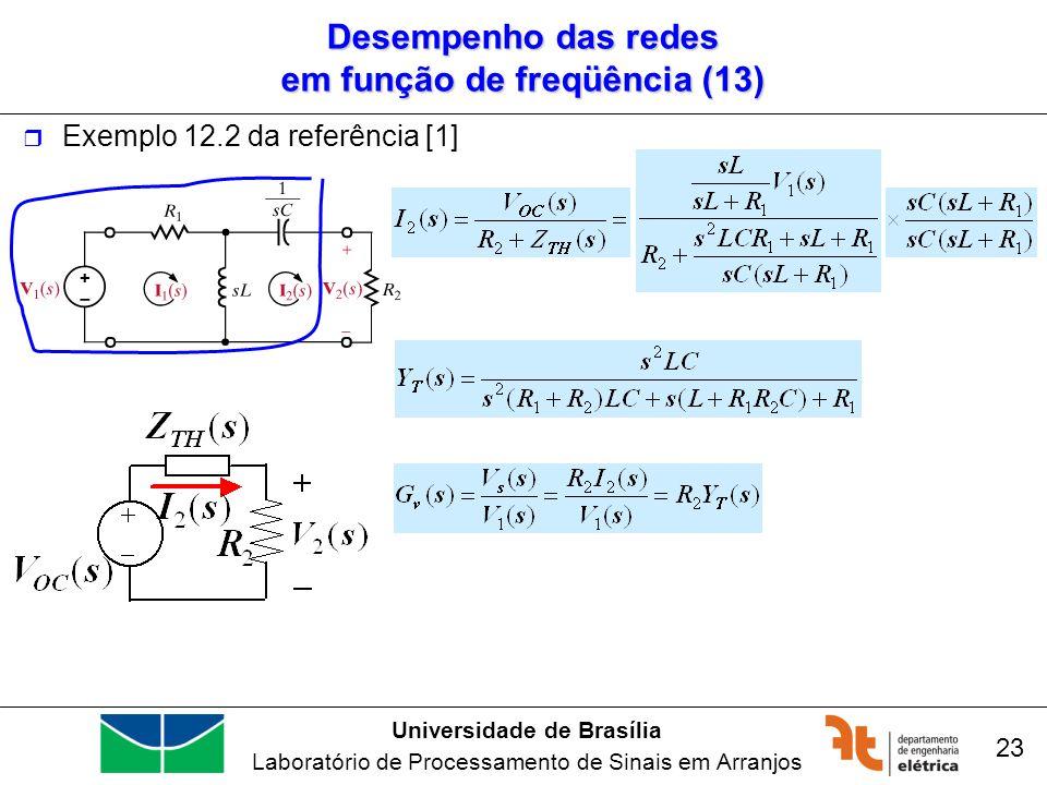 Universidade de Brasília Laboratório de Processamento de Sinais em Arranjos 23 Desempenho das redes em função de freqüência (13) Exemplo 12.2 da refer