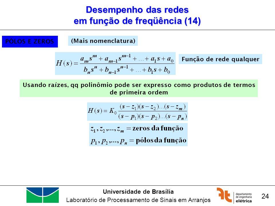 Universidade de Brasília Laboratório de Processamento de Sinais em Arranjos 24 PÓLOS E ZEROS (Mais nomenclatura) Função de rede qualquer Usando raízes
