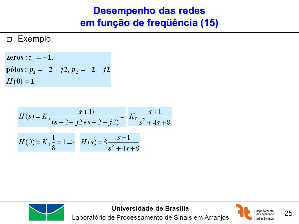 Universidade de Brasília Laboratório de Processamento de Sinais em Arranjos 25 Desempenho das redes em função de freqüência (15) Exemplo