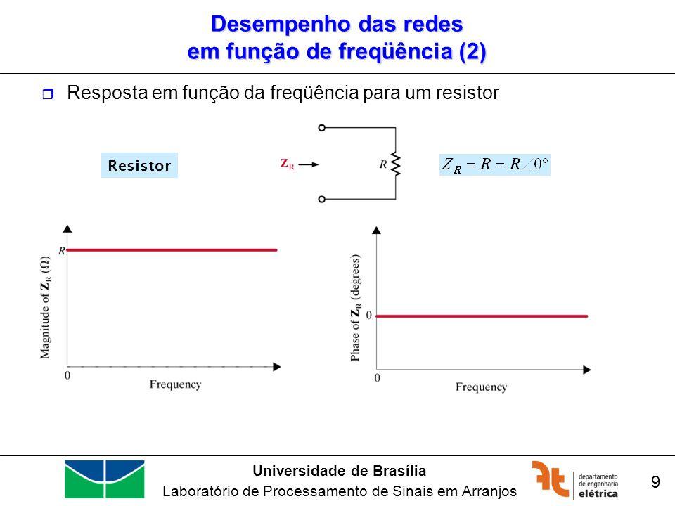 Universidade de Brasília Laboratório de Processamento de Sinais em Arranjos 9 Resistor Desempenho das redes em função de freqüência (2) Resposta em fu