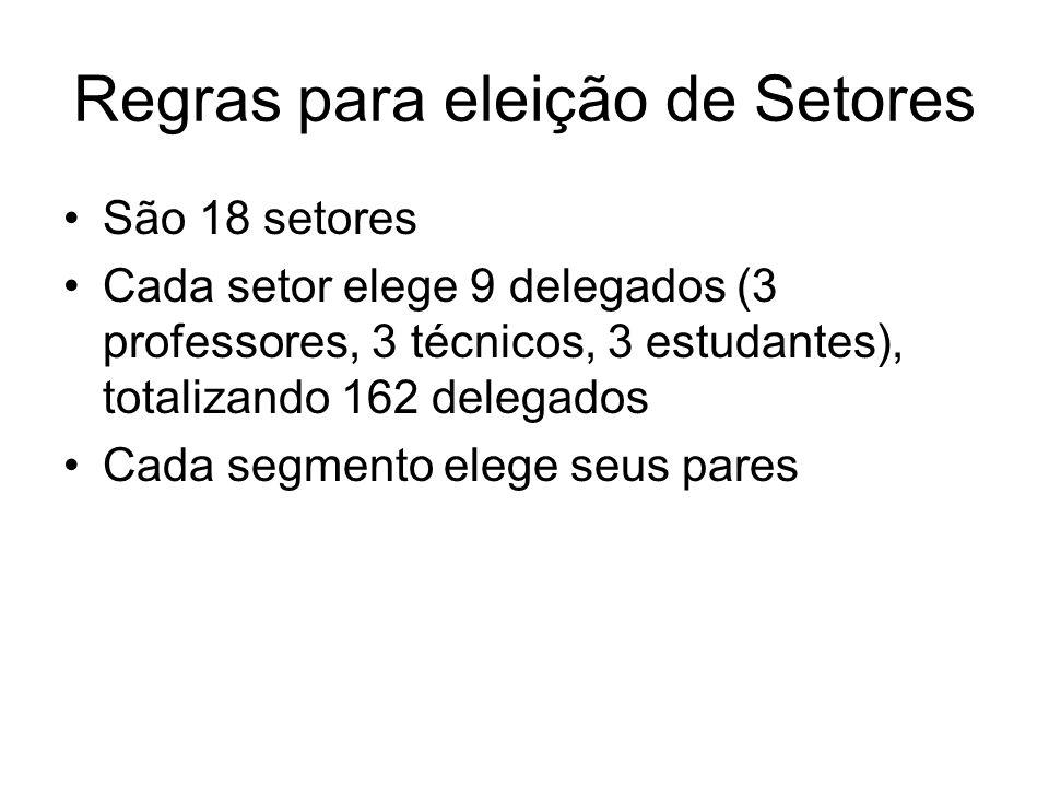 Regras para eleição de Setores São 18 setores Cada setor elege 9 delegados (3 professores, 3 técnicos, 3 estudantes), totalizando 162 delegados Cada segmento elege seus pares