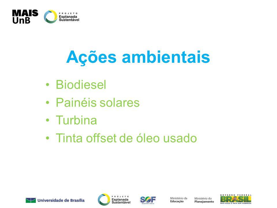 Biodiesel Painéis solares Turbina Tinta offset de óleo usado