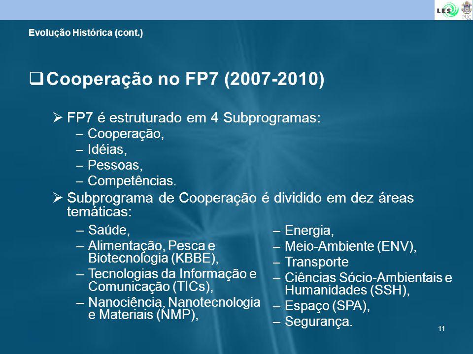 11 Cooperação no FP7 (2007-2010) FP7 é estruturado em 4 Subprogramas: –Cooperação, –Idéias, –Pessoas, –Competências. Subprograma de Cooperação é divid