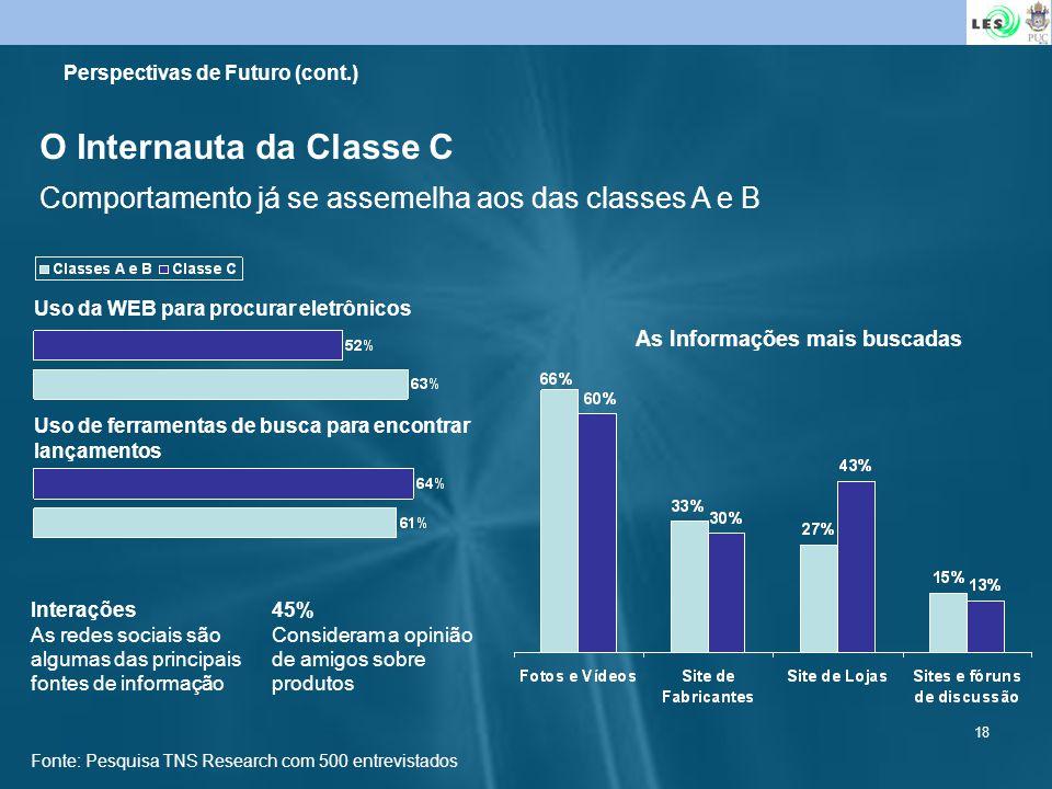 18 Perspectivas de Futuro (cont.) O Internauta da Classe C Comportamento já se assemelha aos das classes A e B As Informações mais buscadas Uso da WEB