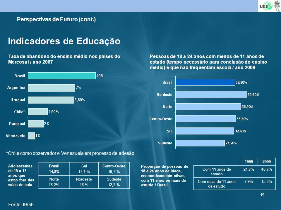 19 *Chile como observador e Venezuela em processo de adesão Adolescentes de 15 a 17 anos que estão fora das salas de aula Brasil 14,8% Sul 17,1 % Cent