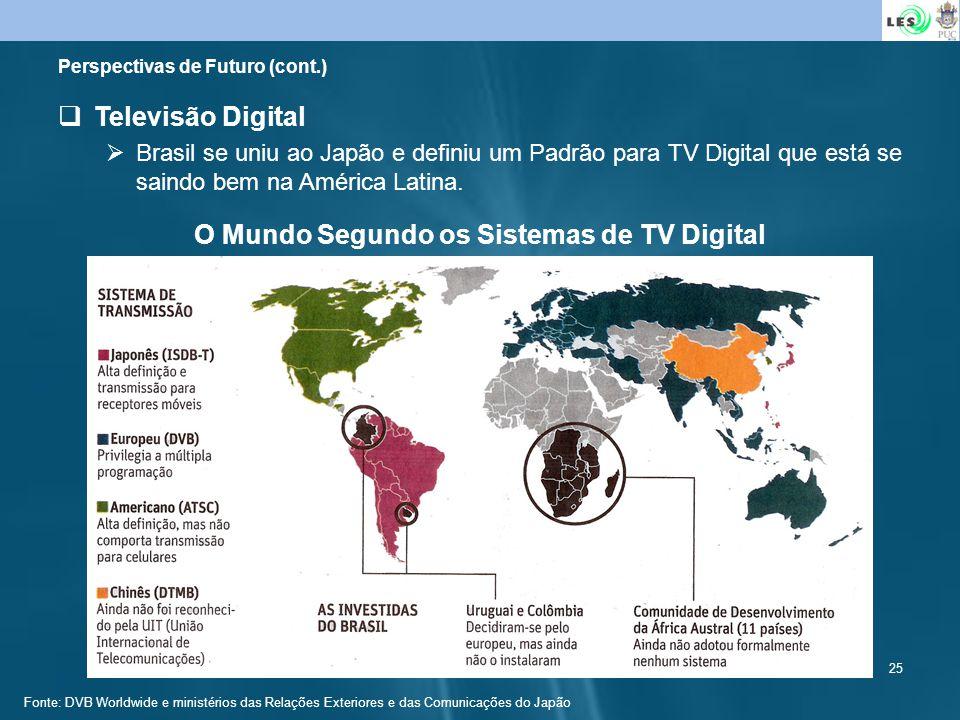 25 Televisão Digital Brasil se uniu ao Japão e definiu um Padrão para TV Digital que está se saindo bem na América Latina. O Mundo Segundo os Sistemas