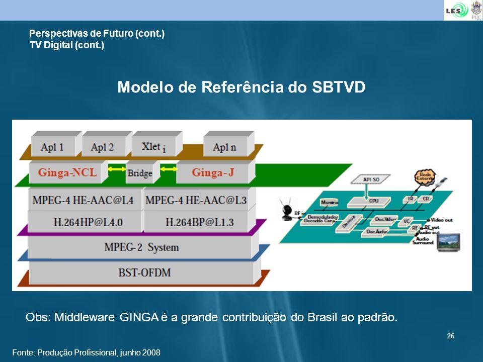 26 Modelo de Referência do SBTVD Fonte: Produção Profissional, junho 2008 Perspectivas de Futuro (cont.) TV Digital (cont.) Obs: Middleware GINGA é a