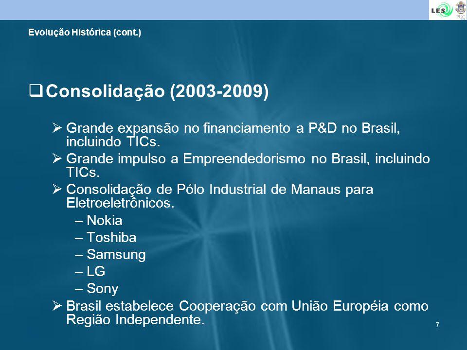 7 Consolidação (2003-2009) Grande expansão no financiamento a P&D no Brasil, incluindo TICs. Grande impulso a Empreendedorismo no Brasil, incluindo TI