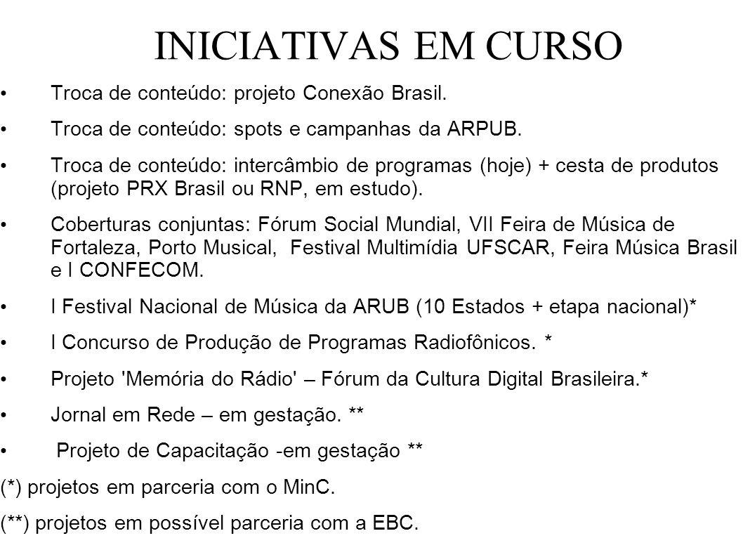 INICIATIVAS EM CURSO Troca de conteúdo: projeto Conexão Brasil. Troca de conteúdo: spots e campanhas da ARPUB. Troca de conteúdo: intercâmbio de progr