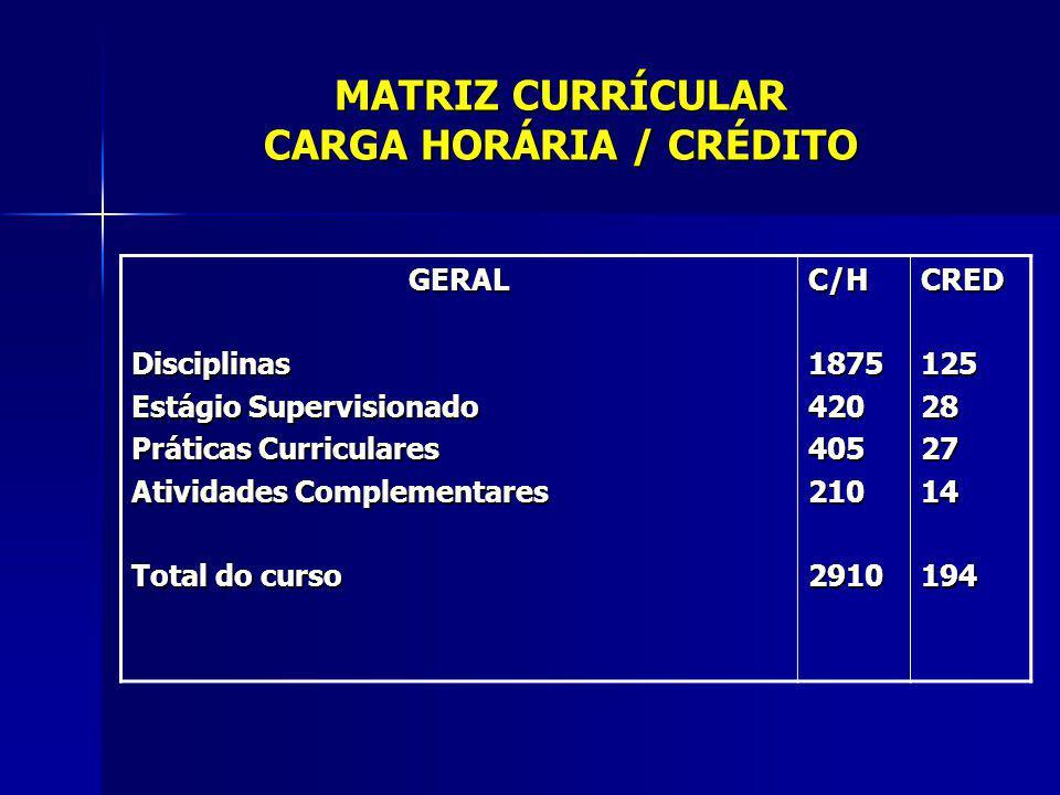 MATRIZ CURRÍCULAR CARGA HORÁRIA / CRÉDITO GERALDisciplinas Estágio Supervisionado Práticas Curriculares Atividades Complementares Total do curso C/H18