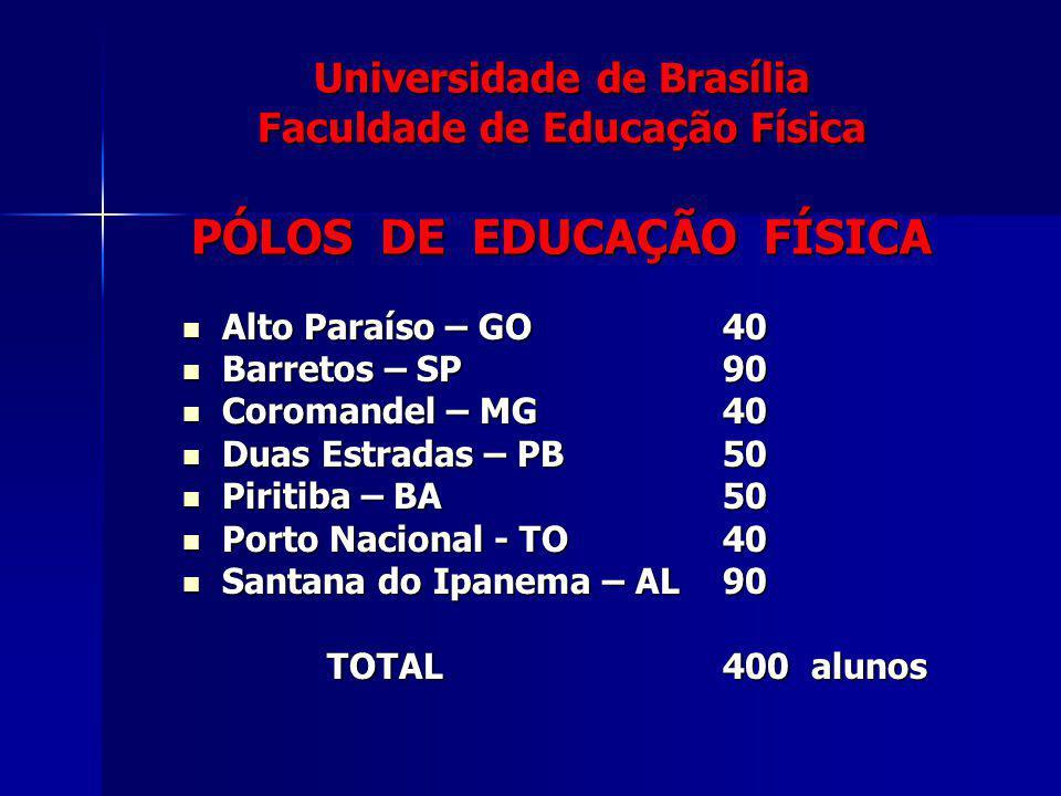 Universidade de Brasília Faculdade de Educação Física PÓLOS DE EDUCAÇÃO FÍSICA Alto Paraíso – GO 40 Alto Paraíso – GO 40 Barretos – SP 90 Barretos – S