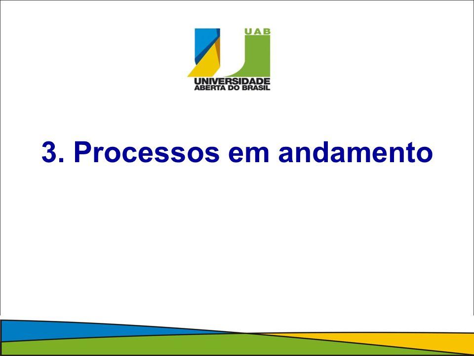 3. Processos em andamento