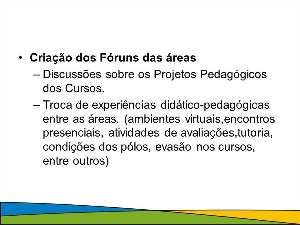 Criação dos Fóruns das áreas –Discussões sobre os Projetos Pedagógicos dos Cursos.