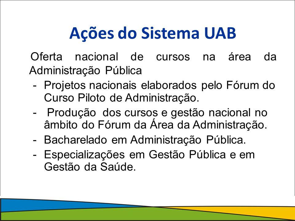 Ações do Sistema UAB Oferta nacional de cursos na área da Administração Pública -Projetos nacionais elaborados pelo Fórum do Curso Piloto de Administração.