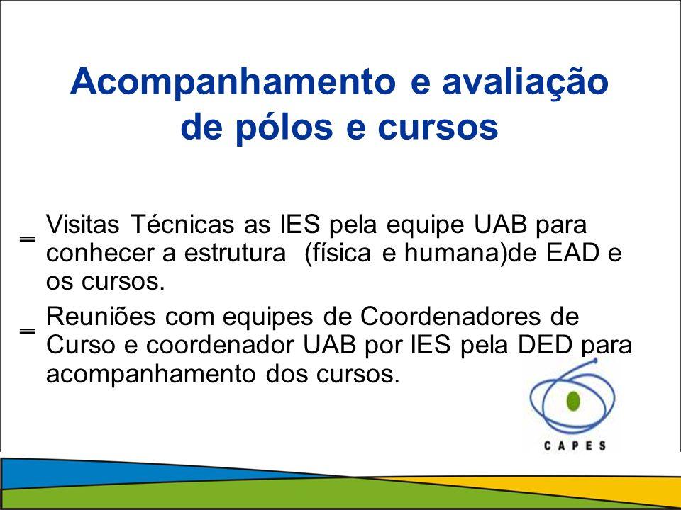 Acompanhamento e avaliação de pólos e cursos Visitas Técnicas as IES pela equipe UAB para conhecer a estrutura (física e humana)de EAD e os cursos.