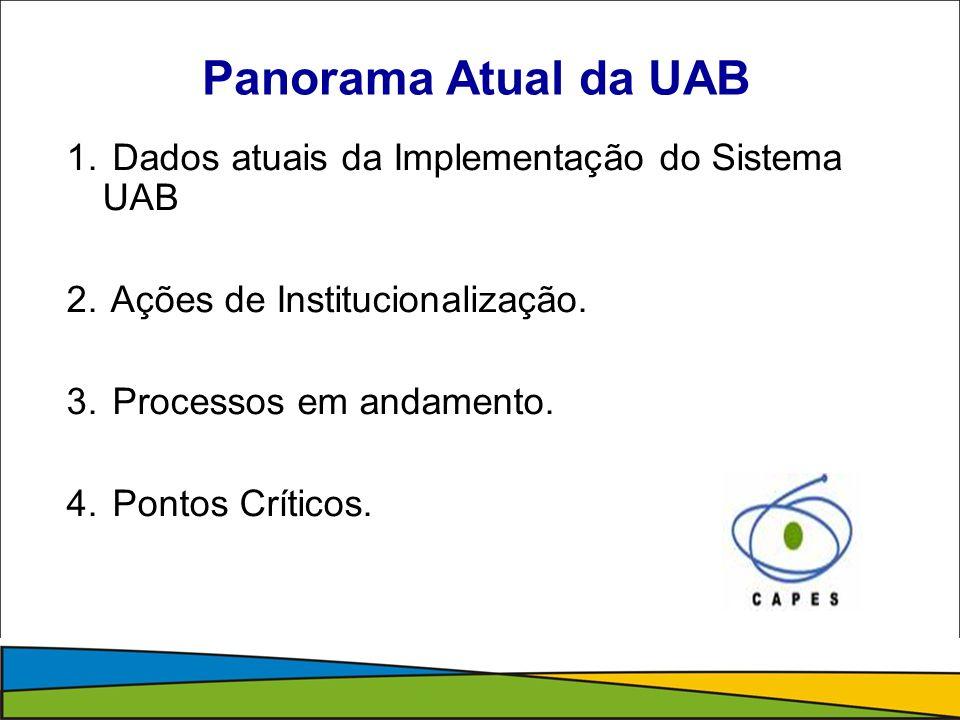 Panorama Atual da UAB 1.Dados atuais da Implementação do Sistema UAB 2.