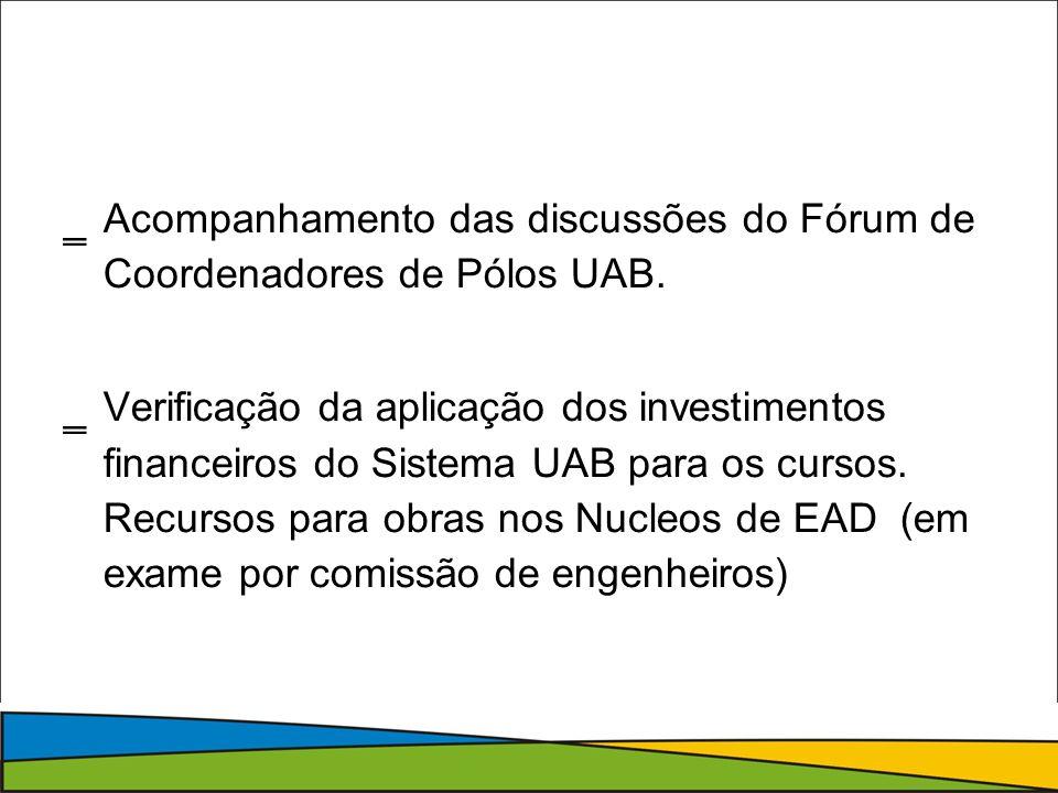 Acompanhamento das discussões do Fórum de Coordenadores de Pólos UAB.