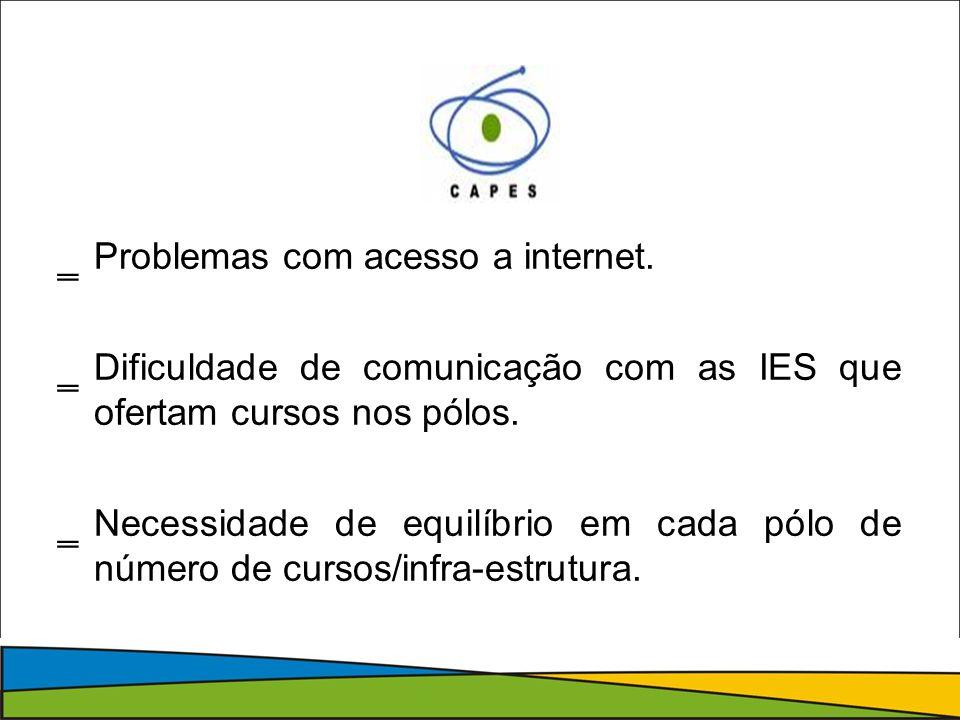 Problemas com acesso a internet.